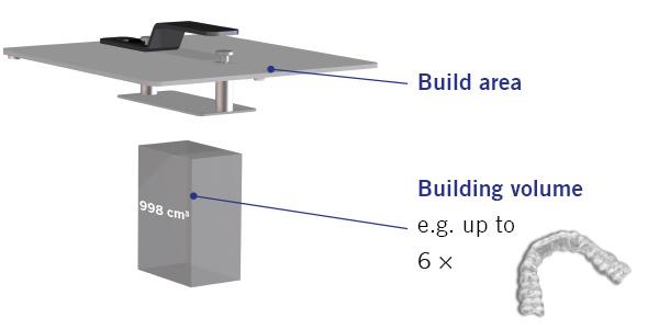 Building volume - SolFlex 170