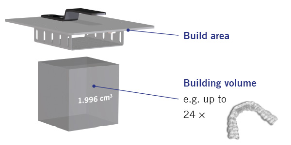 Building volume - SolFlex 650
