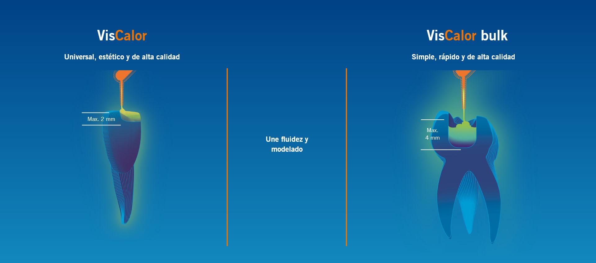 Combines Flowability Picture